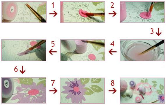 инструкция как рисовать картину по номерам - фото 5